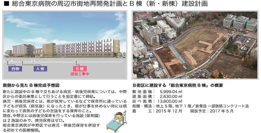 総合 東京 病院 中野 区